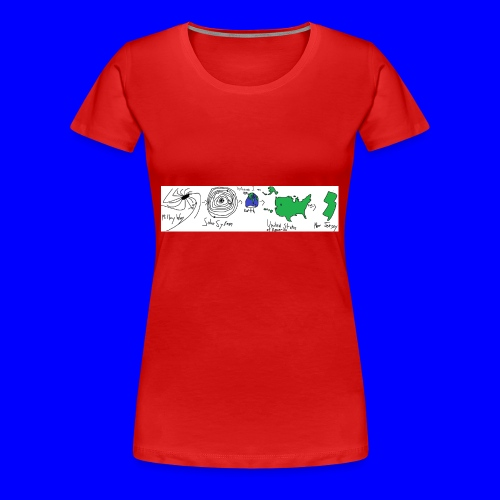 Where I am - Women's Premium T-Shirt