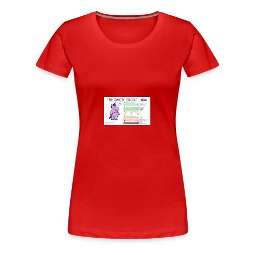 5145FB12 C232 4BF2 BBEF 626ED37CFF41 - Women's Premium T-Shirt