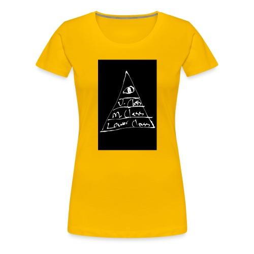 Screen off Memo 2017 10 10 10 11 20 365 - Women's Premium T-Shirt