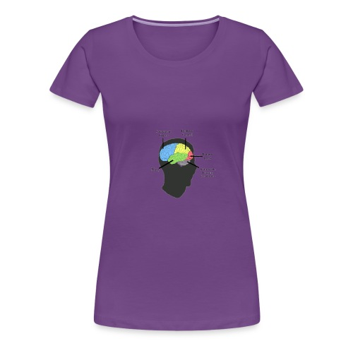 Corbin YT brain diagram - Women's Premium T-Shirt
