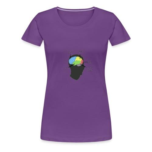 Corbin YT brain diagram - Women's Premium T-Shirt