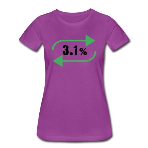 3.1% - Women's Premium T-Shirt