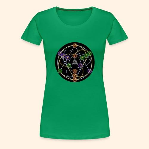 2017 Alchemical Flow - Women's Premium T-Shirt