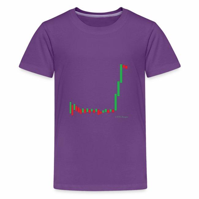 Short Squeeze Bar Graph.