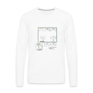 Electrical Circuit - Men's Premium Long Sleeve T-Shirt
