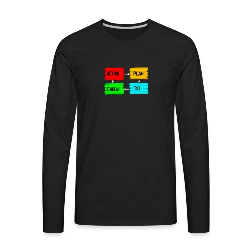 5 Things Real Estate Agents Action Plan Concept - Men's Premium Long Sleeve T-Shirt