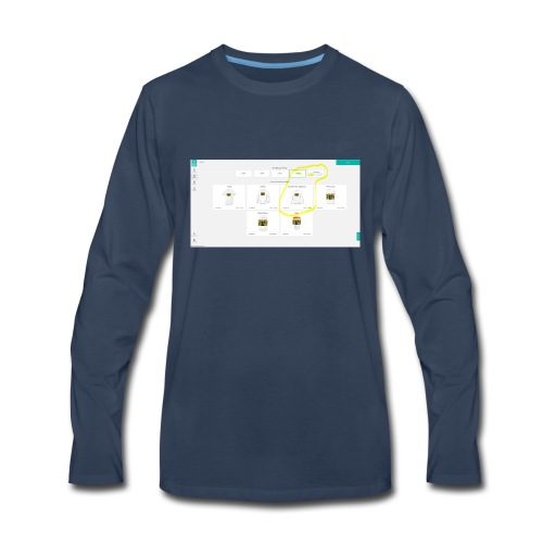 inconistency_in_currencies - Men's Premium Long Sleeve T-Shirt