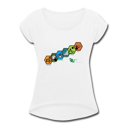 Education Transformation Continuum Scale - Women's Roll Cuff T-Shirt