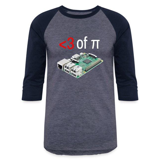 Life of Raspberry Pi