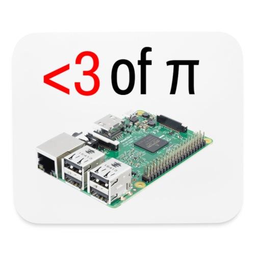 Life of Raspberry Pi 2 - Mouse pad Horizontal